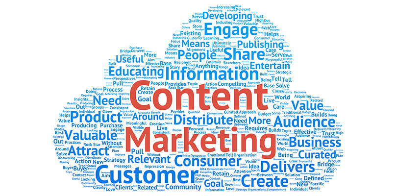 The value of content marketing